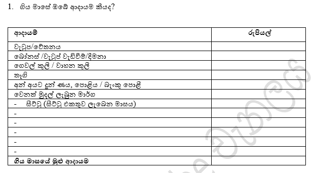 Diyunuwa Income format for Slide Sinhala